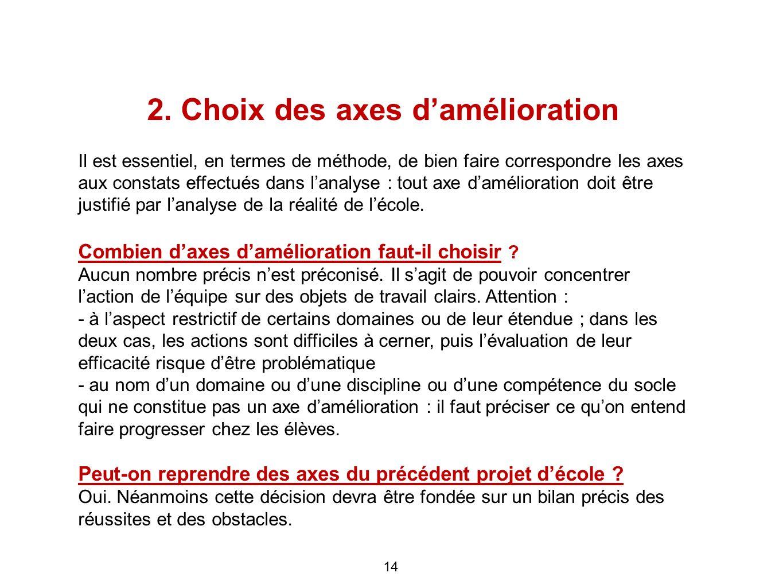 14 2. Choix des axes damélioration Il est essentiel, en termes de méthode, de bien faire correspondre les axes aux constats effectués dans lanalyse :