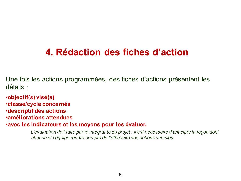16 4. Rédaction des fiches daction Une fois les actions programmées, des fiches dactions présentent les détails : objectif(s) visé(s) classe/cycle con