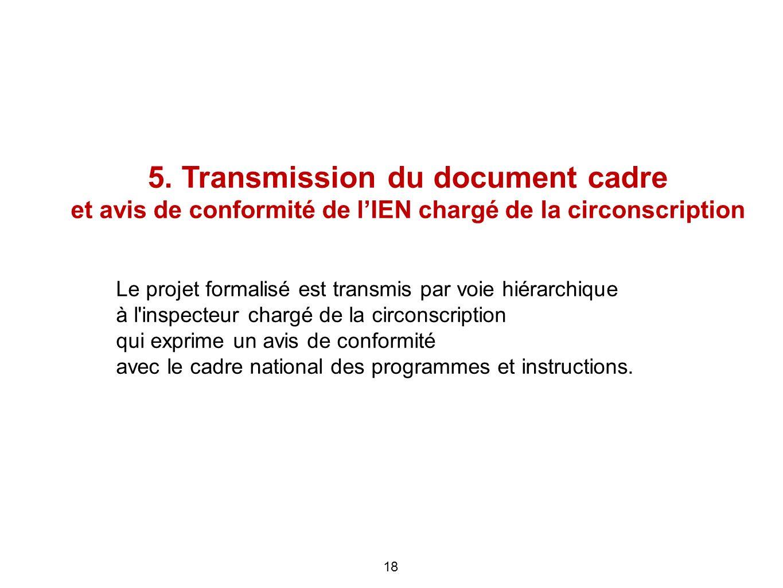 5. Transmission du document cadre et avis de conformité de lIEN chargé de la circonscription Le projet formalisé est transmis par voie hiérarchique à