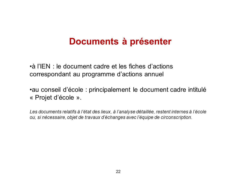 22 Documents à présenter à lIEN : le document cadre et les fiches dactions correspondant au programme dactions annuel au conseil décole : principaleme