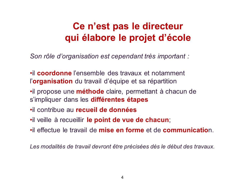 4 Ce nest pas le directeur qui élabore le projet décole Son rôle dorganisation est cependant très important : il coordonne lensemble des travaux et no