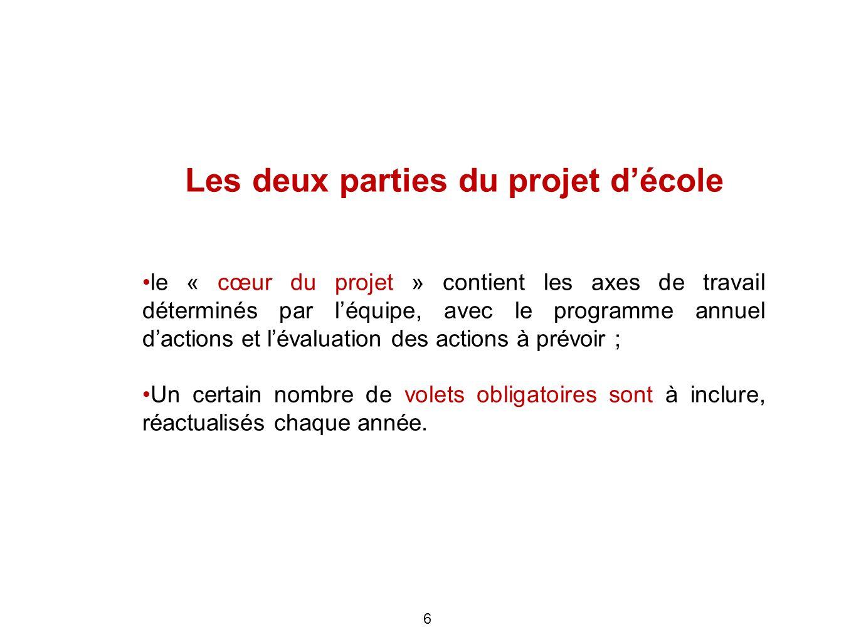 6 Les deux parties du projet décole le « cœur du projet » contient les axes de travail déterminés par léquipe, avec le programme annuel dactions et lé