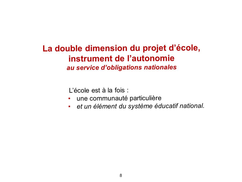 La double dimension du projet décole, instrument de lautonomie au service dobligations nationales Lécole est à la fois : une communauté particulière e