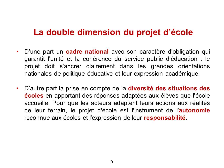 9 La double dimension du projet décole Dune part un cadre national avec son caractère dobligation qui garantit l'unité et la cohérence du service publ