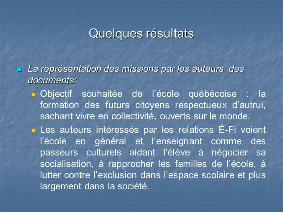 Quelques résultats La représentation des missions par les auteurs des documents: La représentation des missions par les auteurs des documents: Objecti