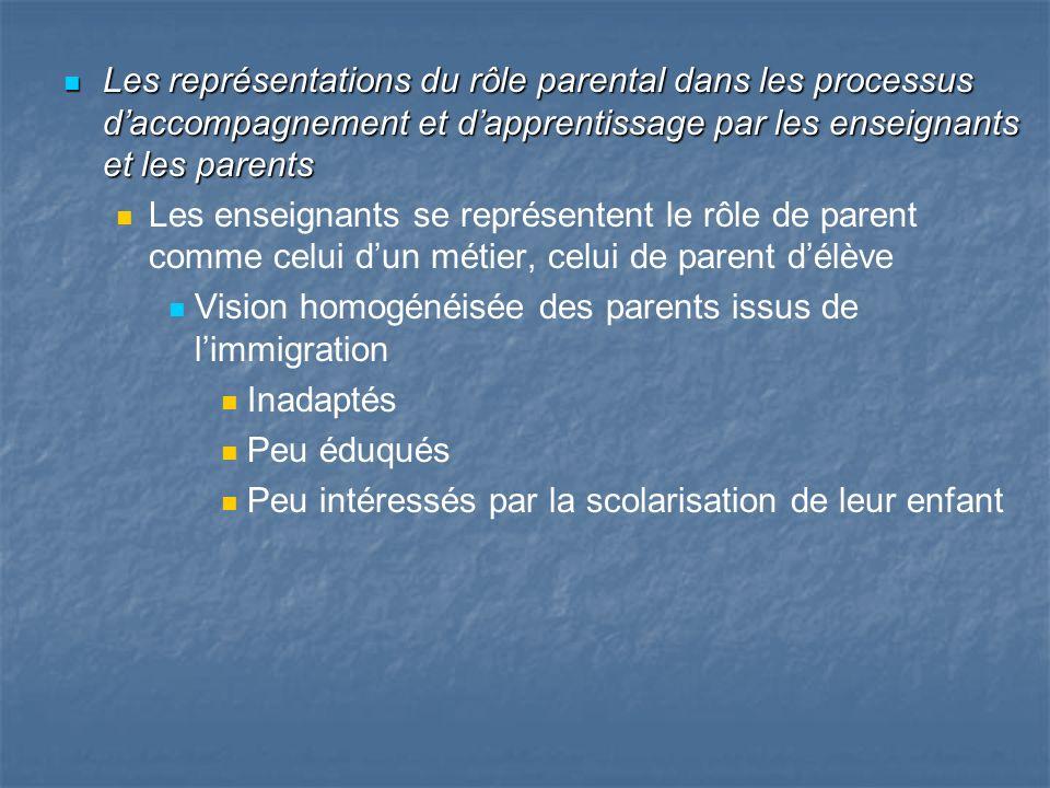 Les représentations du rôle parental dans les processus daccompagnement et dapprentissage par les enseignants et les parents Les représentations du rô