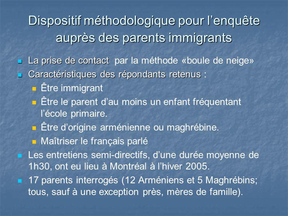 Dispositif méthodologique pour lenquête auprès des parents immigrants La prise de contact La prise de contact par la méthode «boule de neige» Caractér