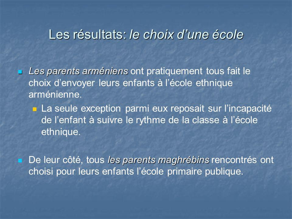 Les résultats: le choix dune école Les parents arméniens Les parents arméniens ont pratiquement tous fait le choix denvoyer leurs enfants à lécole eth