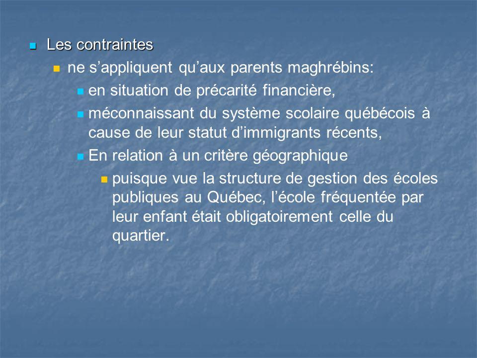 Les contraintes Les contraintes ne sappliquent quaux parents maghrébins: en situation de précarité financière, méconnaissant du système scolaire québé