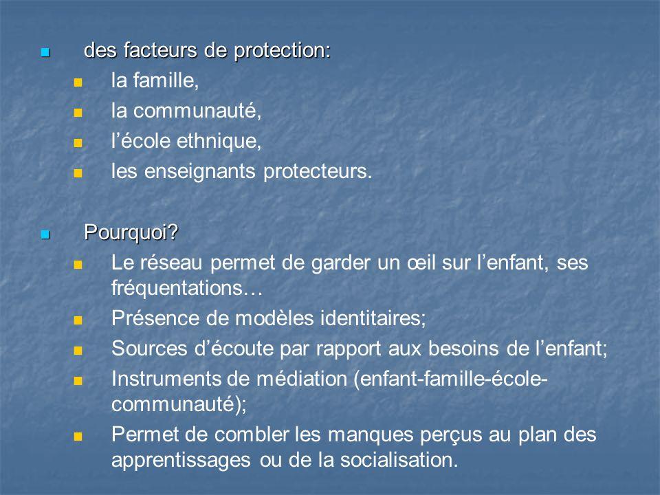 des facteurs de protection: des facteurs de protection: la famille, la communauté, lécole ethnique, les enseignants protecteurs. Pourquoi? Pourquoi? L