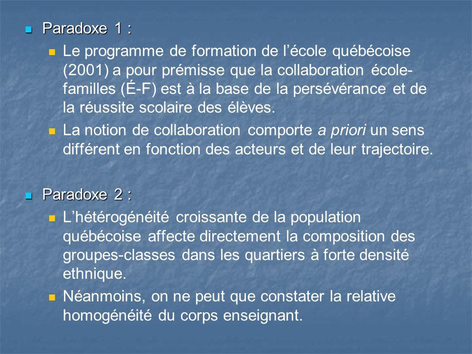 Paradoxe 1 : Paradoxe 1 : Le programme de formation de lécole québécoise (2001) a pour prémisse que la collaboration école- familles (É-F) est à la ba