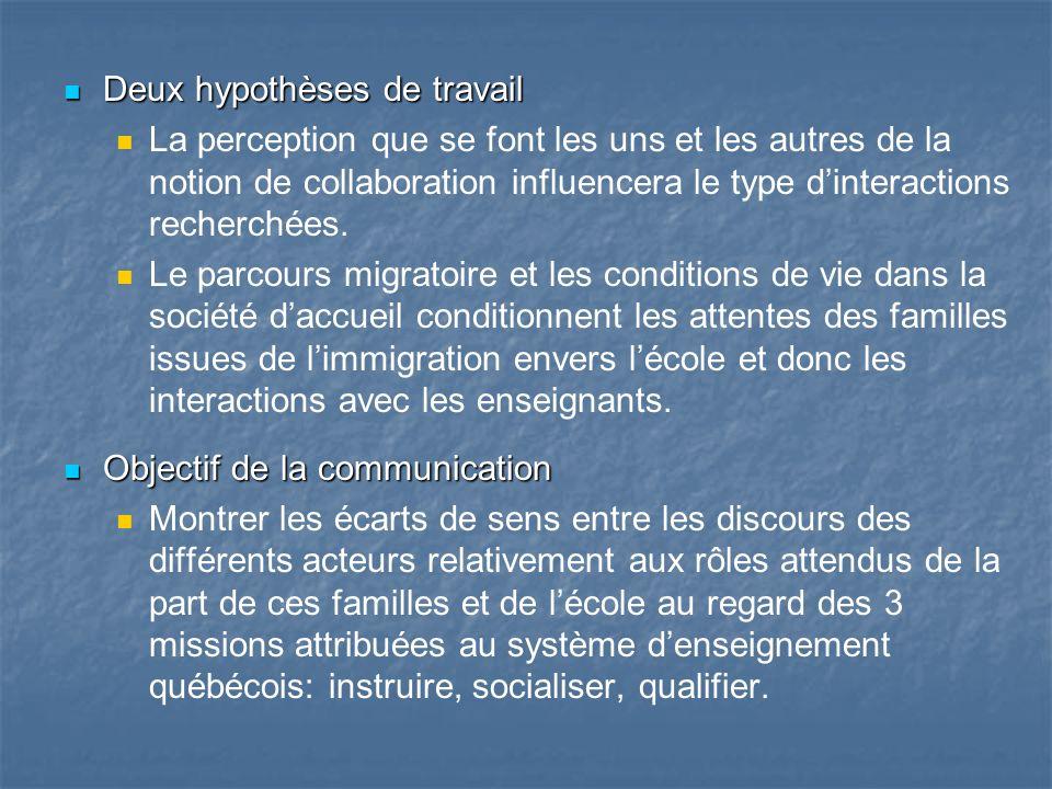 des facteurs de protection: des facteurs de protection: la famille, la communauté, lécole ethnique, les enseignants protecteurs.