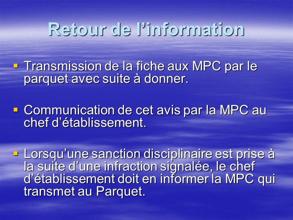 Retour de linformation Transmission de la fiche aux MPC par le parquet avec suite à donner.
