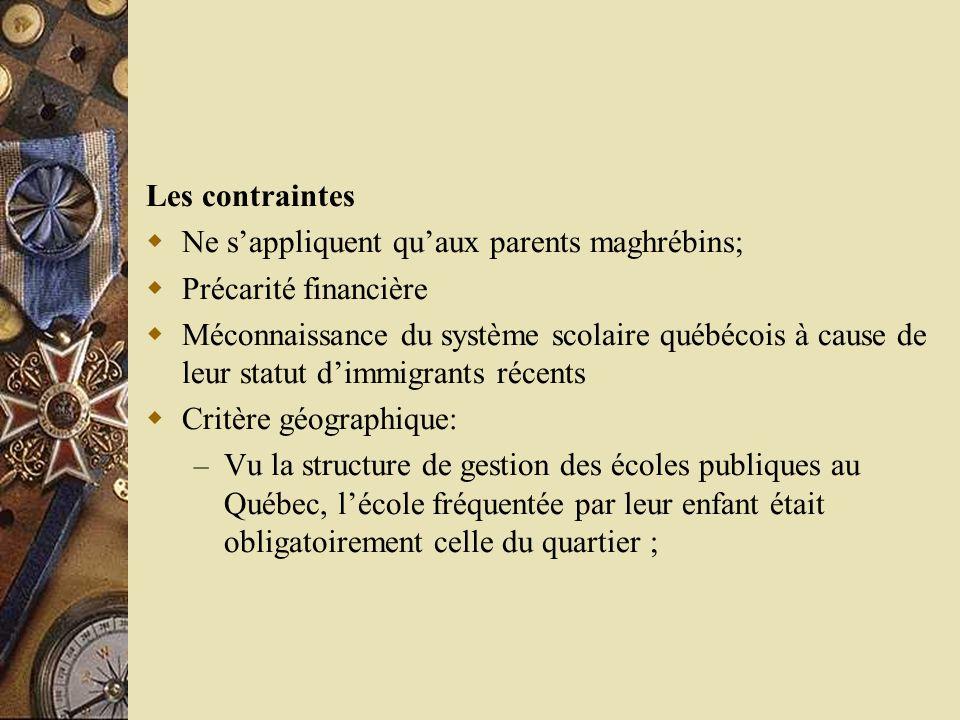 Les contraintes Ne sappliquent quaux parents maghrébins; Précarité financière Méconnaissance du système scolaire québécois à cause de leur statut dimmigrants récents Critère géographique: – Vu la structure de gestion des écoles publiques au Québec, lécole fréquentée par leur enfant était obligatoirement celle du quartier ;