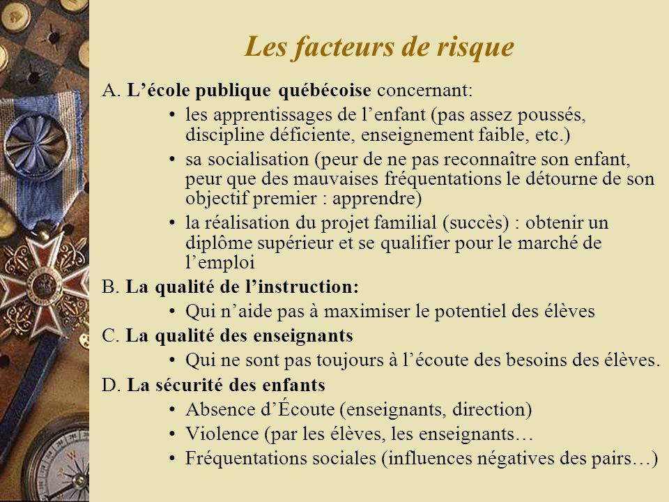 Les facteurs de risque A. Lécole publique québécoise concernant: les apprentissages de lenfant (pas assez poussés, discipline déficiente, enseignement
