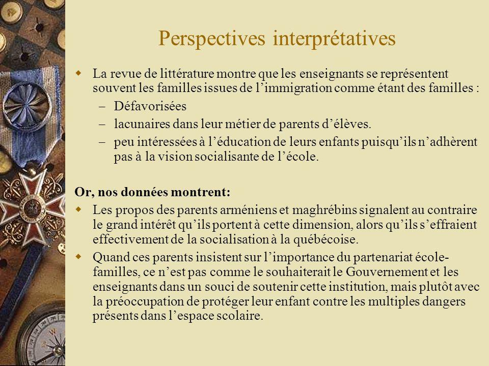 Perspectives interprétatives La revue de littérature montre que les enseignants se représentent souvent les familles issues de limmigration comme étant des familles : – Défavorisées – lacunaires dans leur métier de parents délèves.