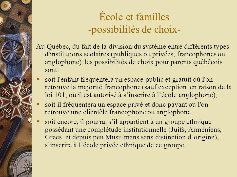École et familles -possibilités de choix- Au Québec, du fait de la division du système entre différents types d'institutions scolaires (publiques ou p