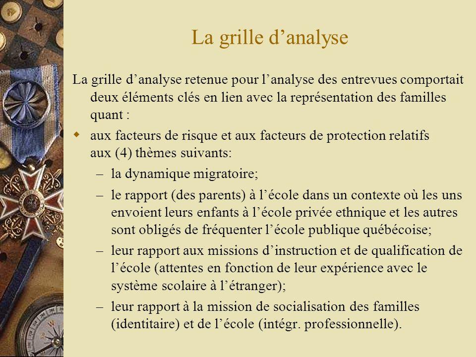 La grille danalyse La grille danalyse retenue pour lanalyse des entrevues comportait deux éléments clés en lien avec la représentation des familles qu