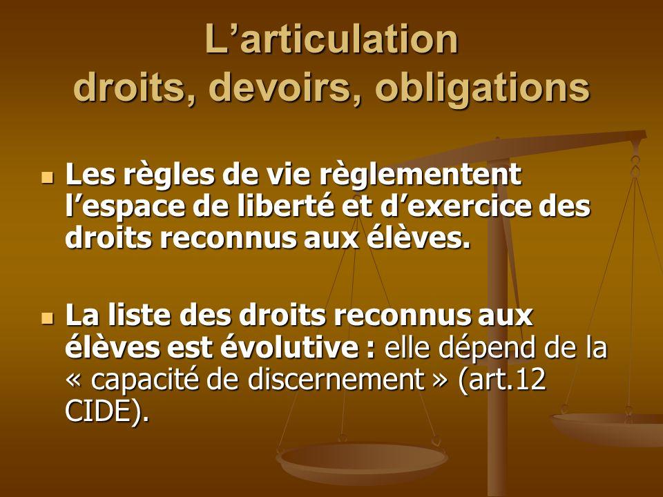 Larticulation droits, devoirs, obligations Les règles de vie règlementent lespace de liberté et dexercice des droits reconnus aux élèves.