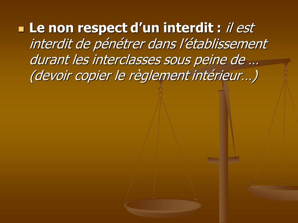 Le non respect dun interdit : il est interdit de pénétrer dans létablissement durant les interclasses sous peine de … (devoir copier le règlement inté