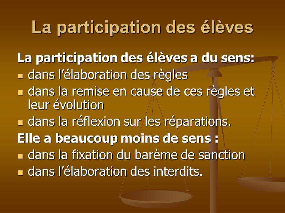 La participation des élèves La participation des élèves a du sens: dans lélaboration des règles dans lélaboration des règles dans la remise en cause d