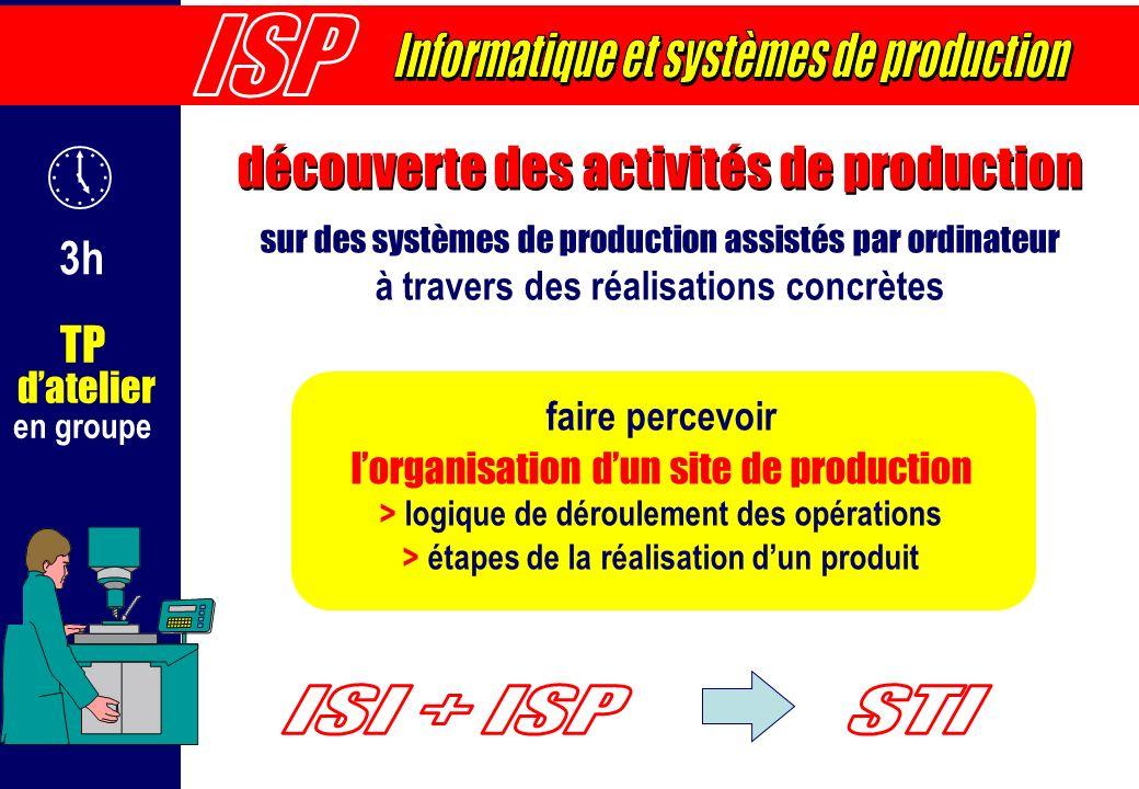 TP datelier en groupe découverte des activités de production sur des systèmes de production assistés par ordinateur à travers des réalisations concrèt
