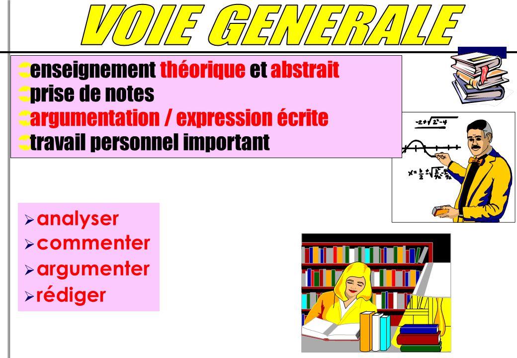 enseignement théorique et abstrait prise de notes argumentation / expression écrite travail personnel important analyser commenter argumenter rédiger