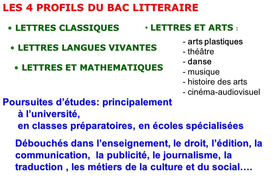 LETTRES LANGUES VIVANTES LETTRES CLASSIQUES LETTRES ET ARTS : - arts plastiques - théâtre - danse - musique - histoire des arts - cinéma-audiovisuel L