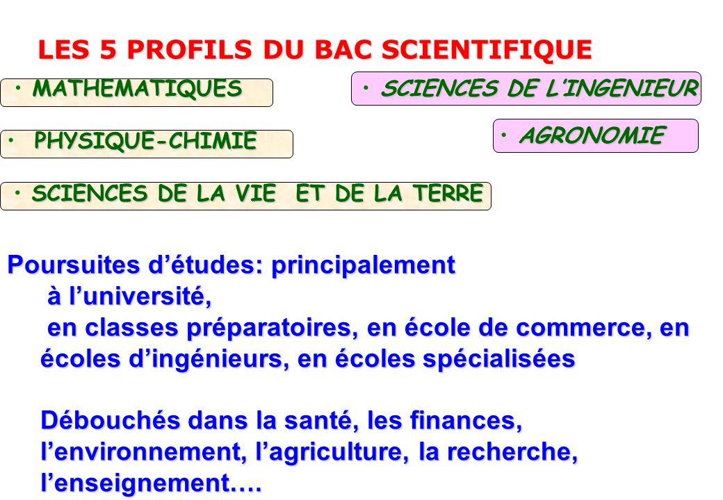 PHYSIQUE-CHIMIE MATHEMATIQUES SCIENCES DE LA VIE ET DE LA TERRE AGRONOMIE SCIENCES DE LINGENIEUR LES 5 PROFILS DU BAC SCIENTIFIQUE Poursuites détudes: