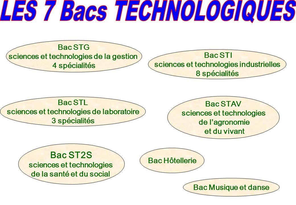 Bac STG sciences et technologies de la gestion 4 spécialités Bac STAV sciences et technologies de lagronomie et du vivant Bac ST2S sciences et technol