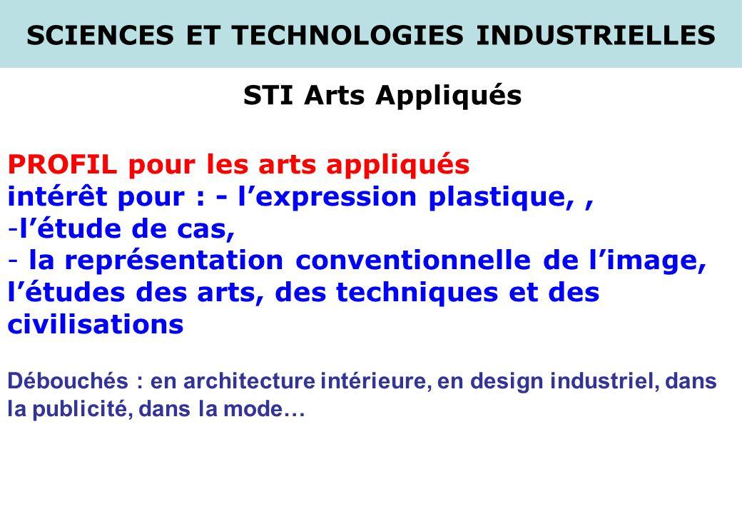 SCIENCES ET TECHNOLOGIES INDUSTRIELLES PROFIL pour les arts appliqués intérêt pour : - lexpression plastique,, -létude de cas, - la représentation con