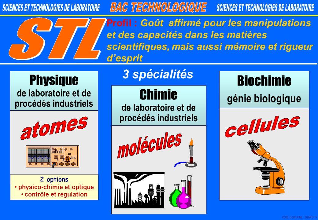 Physique de laboratoire et de procédés industriels 2 options physico-chimie et optique contrôle et régulation Chimie de laboratoire et de procédés ind