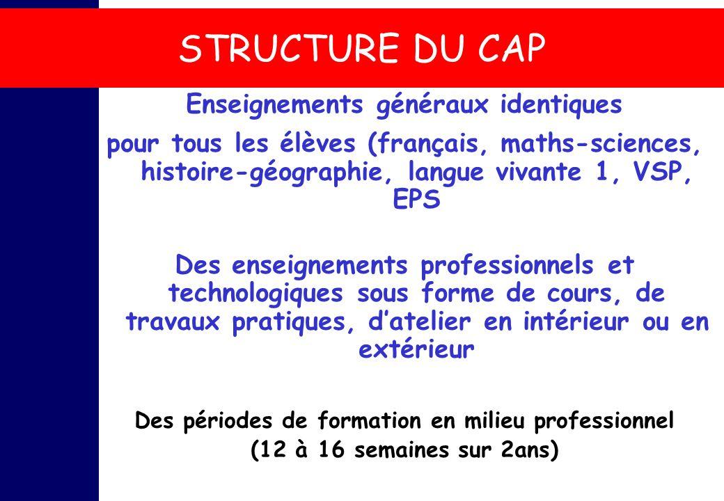 STRUCTURE DU CAP Enseignements généraux identiques pour tous les élèves (français, maths-sciences, histoire-géographie, langue vivante 1, VSP, EPS Des