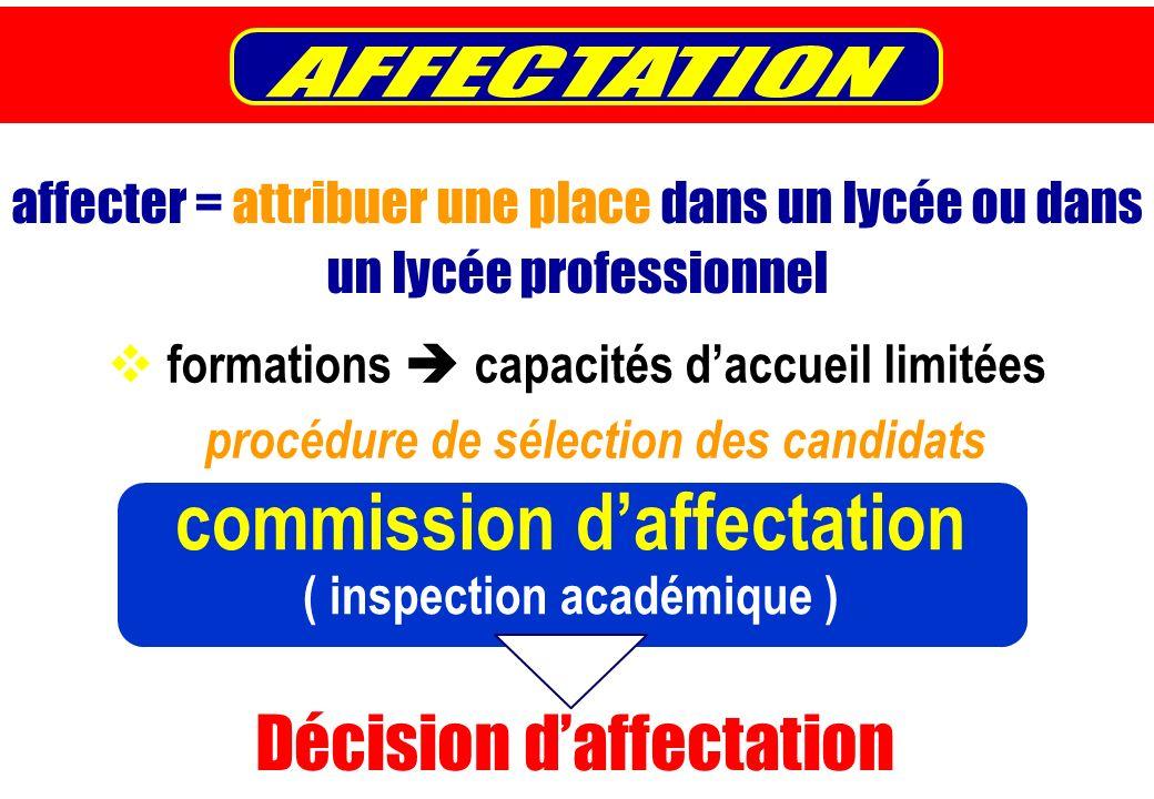 procédure de sélection des candidats formations capacités daccueil limitées affecter = attribuer une place dans un lycée ou dans un lycée professionne