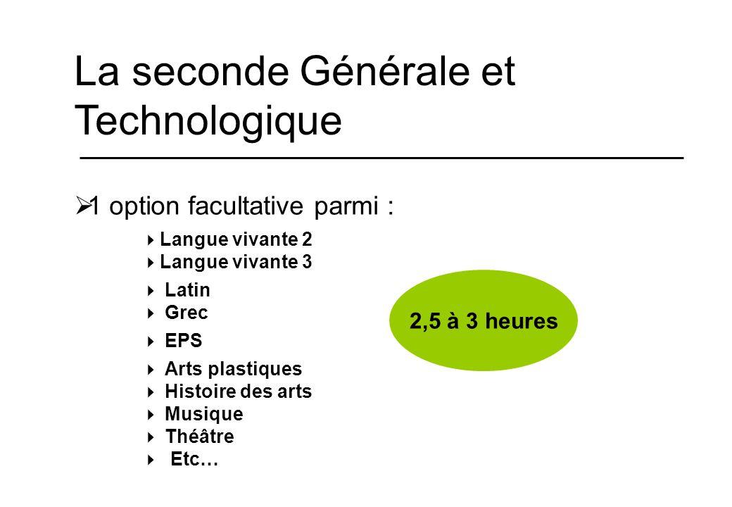La seconde Générale et Technologique 1 option facultative parmi : Langue vivante 2 Langue vivante 3 Latin Grec EPS Arts plastiques Histoire des arts M