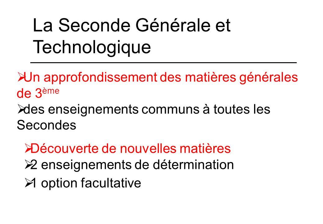 La Seconde Générale et Technologique Un approfondissement des matières générales de 3 ème des enseignements communs à toutes les Secondes Découverte d