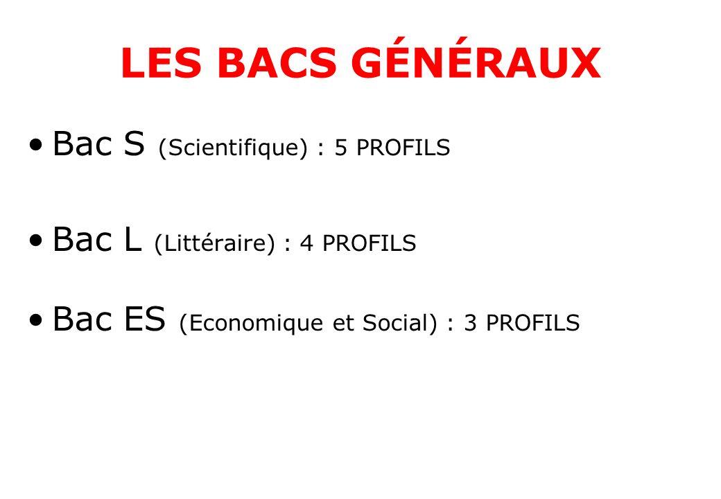 LES BACS GÉNÉRAUX Bac S (Scientifique) : 5 PROFILS Bac L (Littéraire) : 4 PROFILS Bac ES (Economique et Social) : 3 PROFILS
