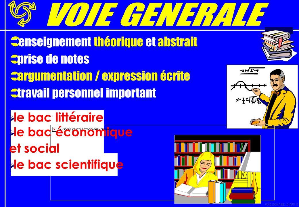 enseignement théorique et abstrait prise de notes argumentation / expression écrite travail personnel important le bac littéraire le bac économique et