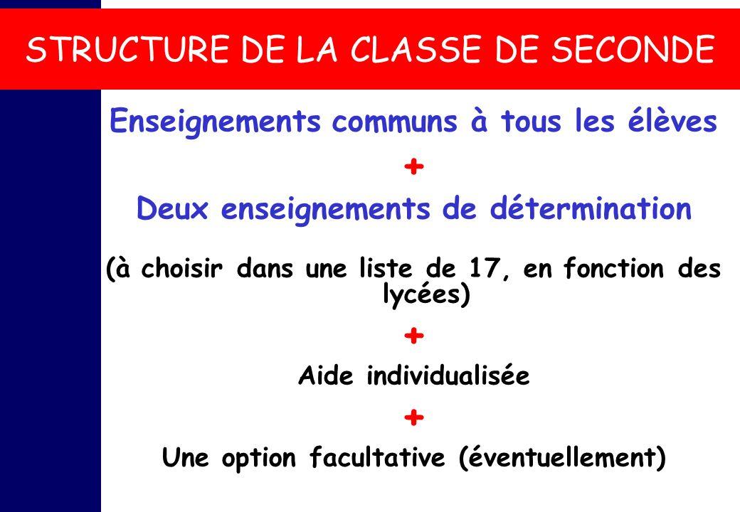 STRUCTURE DE LA CLASSE DE SECONDE Enseignements communs à tous les élèves + Deux enseignements de détermination (à choisir dans une liste de 17, en fo
