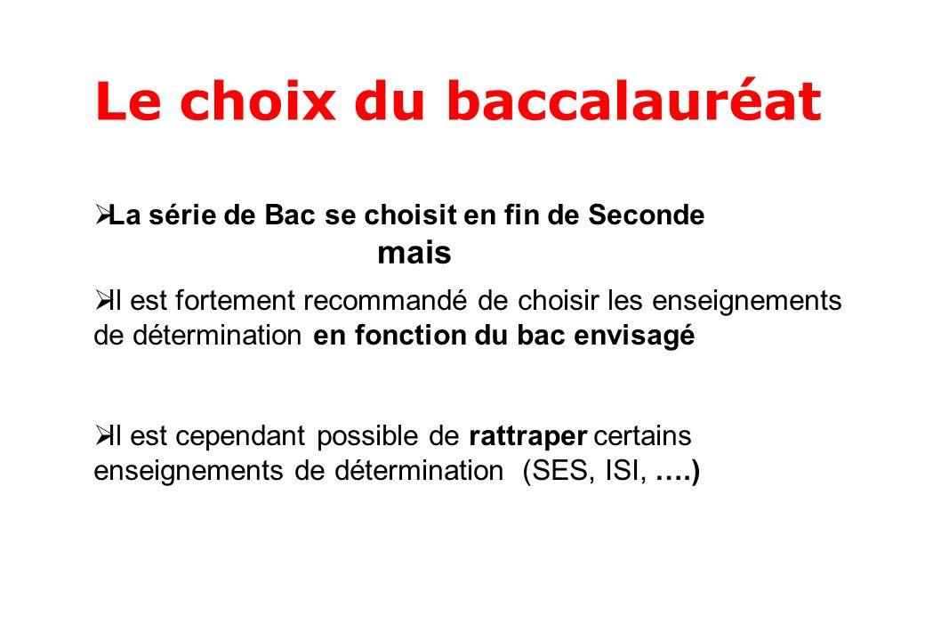 Le choix du baccalauréat La série de Bac se choisit en fin de Seconde Il est fortement recommandé de choisir les enseignements de détermination en fon