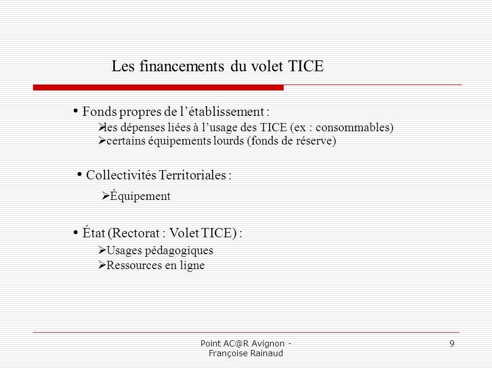 Point AC@R Avignon - Françoise Rainaud 10 Bilan des projets 2005-2006 25 établissements sur le bassin : 23 volets TICE envoyés au Rectorat 18 Projets financés, en partie ou en totalité Montant global 30 600, dotation moyenne 1 700,