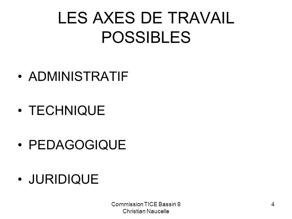 Commission TICE Bassin 9 Christian Naucelle 4 LES AXES DE TRAVAIL POSSIBLES ADMINISTRATIF TECHNIQUE PEDAGOGIQUE JURIDIQUE