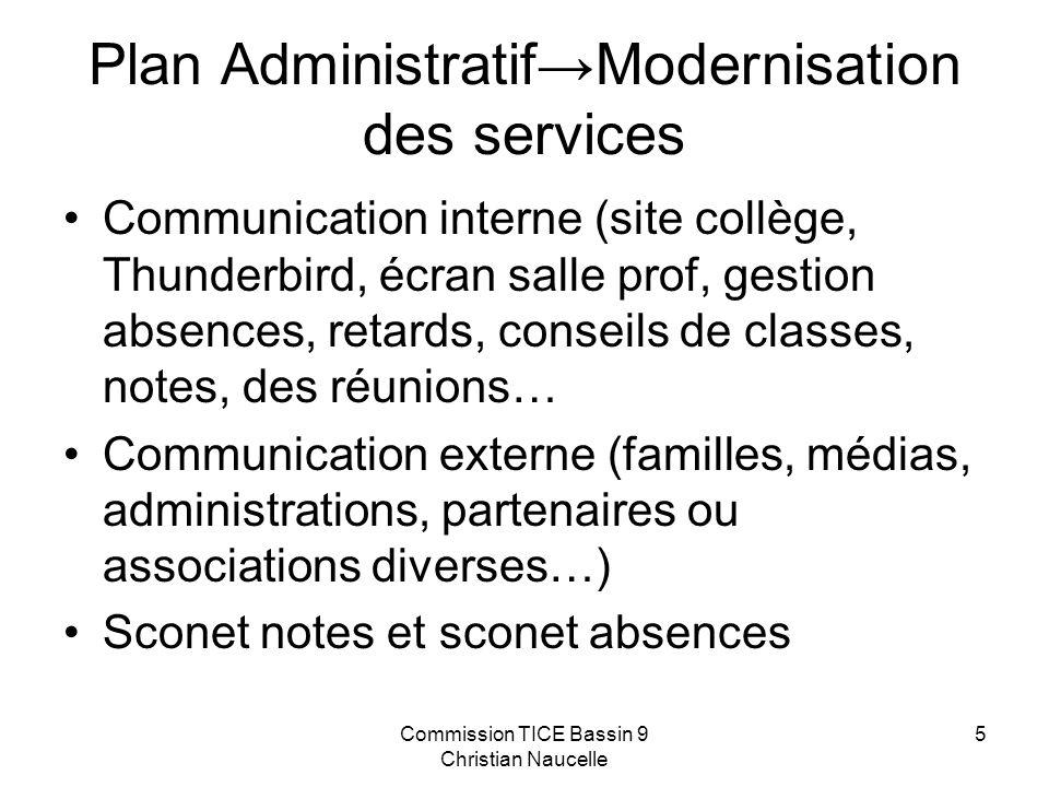 Commission TICE Bassin 9 Christian Naucelle 6 Les questions Qui rentre les infos.