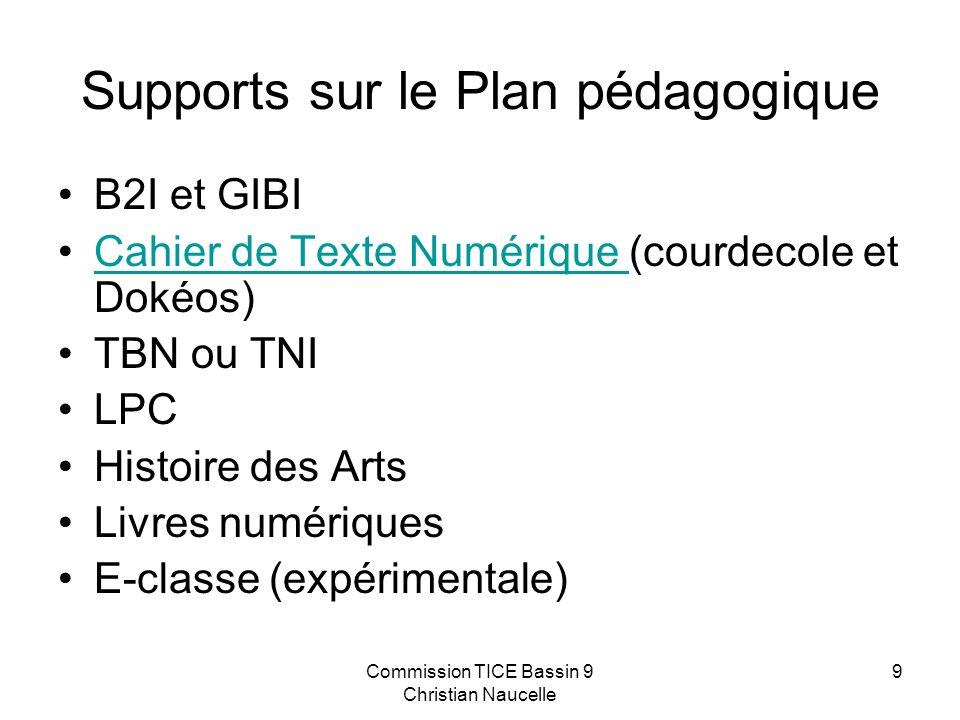 Commission TICE Bassin 9 Christian Naucelle 10 LAxe juridique Droits dauteur Responsabilité des enseignants Responsabilité des Chefs dÉtablissement Protection des mineurs (les chartes dusage + B2I, listes noires…)