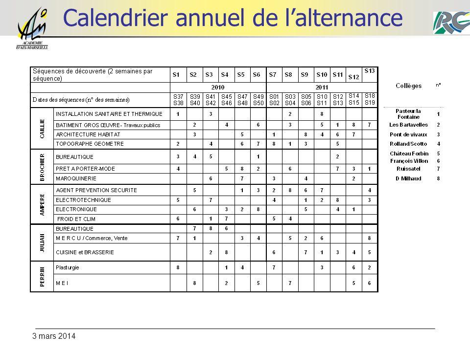 3 mars 2014 Calendrier annuel de lalternance