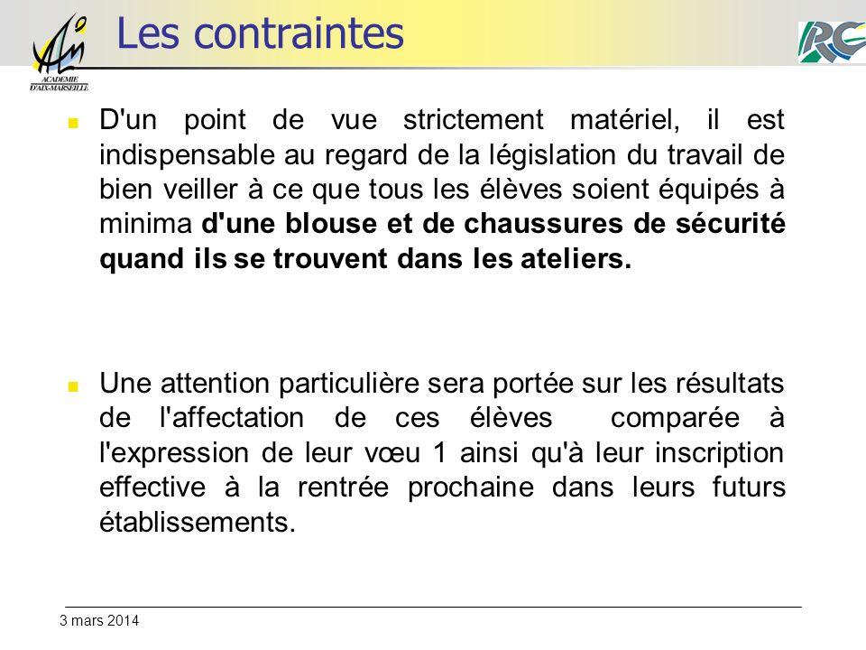 3 mars 2014 Les contraintes D'un point de vue strictement matériel, il est indispensable au regard de la législation du travail de bien veiller à ce q