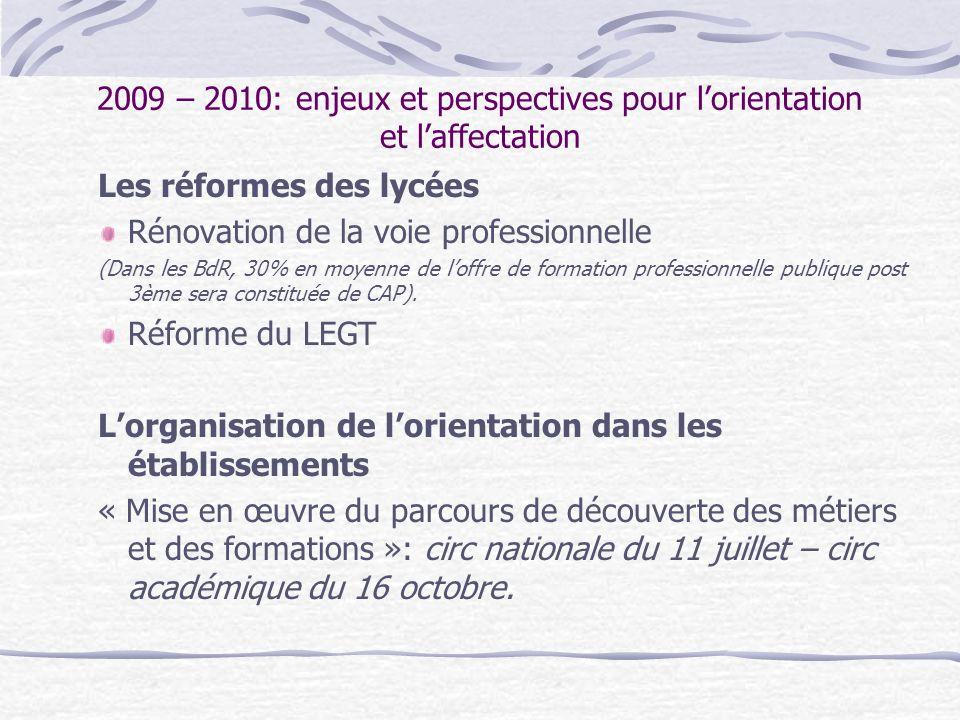 2009 – 2010: enjeux et perspectives pour lorientation et laffectation Les réformes des lycées Rénovation de la voie professionnelle (Dans les BdR, 30% en moyenne de loffre de formation professionnelle publique post 3ème sera constituée de CAP).