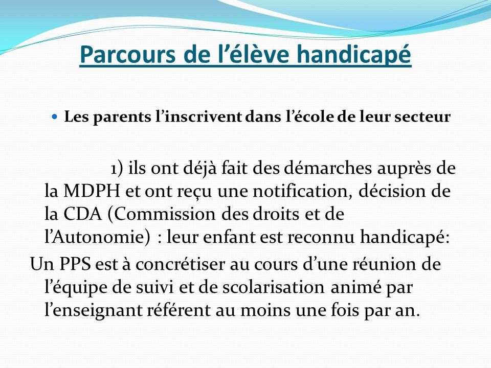 2) lenfant nest pas connu de la MDPH -le directeur de lécole accepte lenfant -les difficultés naissent, cest léquipe éducative qui prend en charge lélève ; elle en parle aux parents ; des aides sont proposées dans lécole.