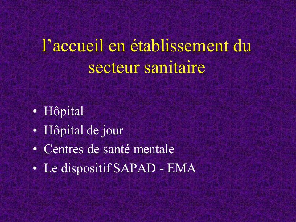 laccueil en établissement du secteur sanitaire Hôpital Hôpital de jour Centres de santé mentale Le dispositif SAPAD - EMA