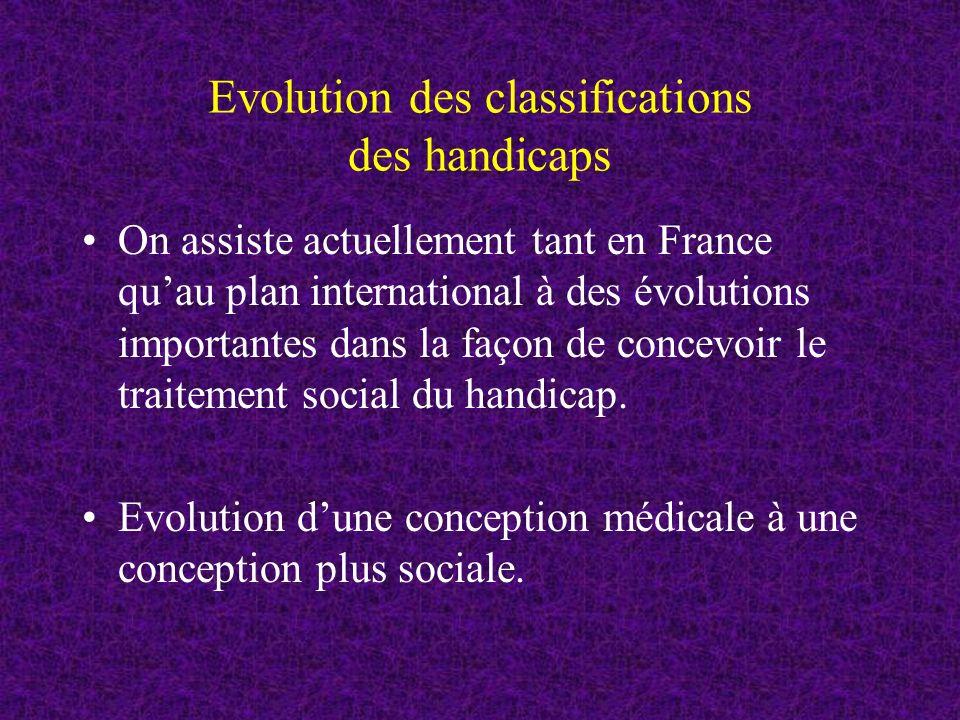 Evolution des classifications des handicaps On assiste actuellement tant en France quau plan international à des évolutions importantes dans la façon de concevoir le traitement social du handicap.